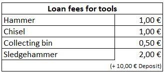 Loan fees 2021